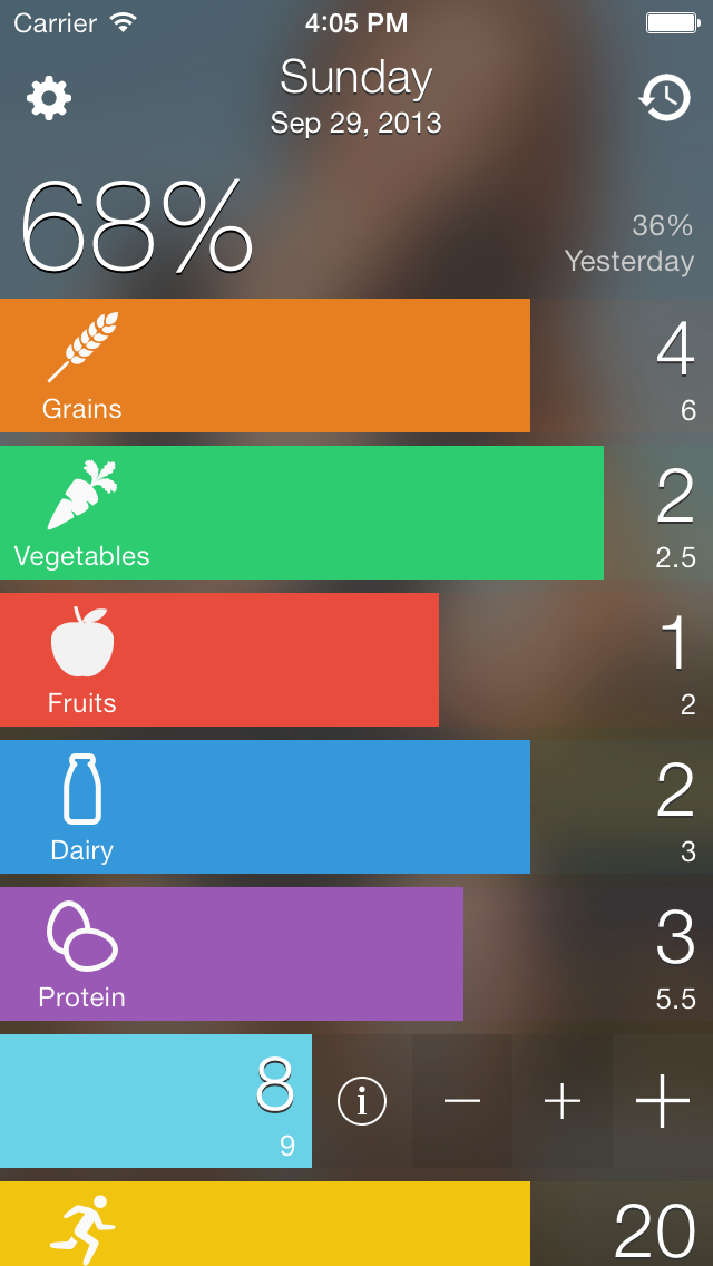 EatRight - Food Diary / Journal - Simple Daily Nutrition and Fitness Checklistのおすすめ画像4