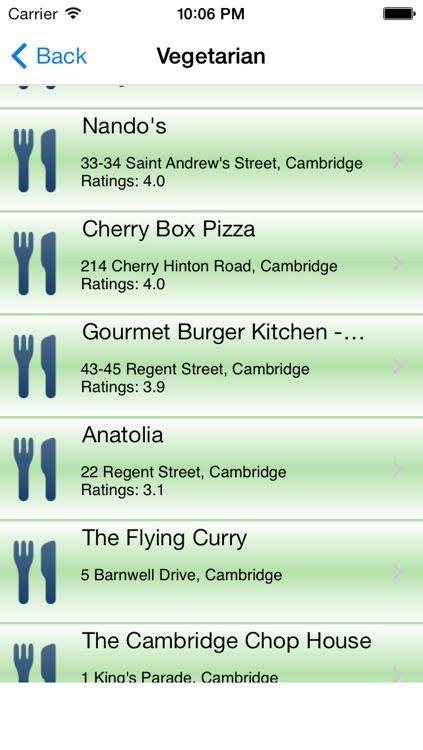 Food Takeaway Places Near Me
