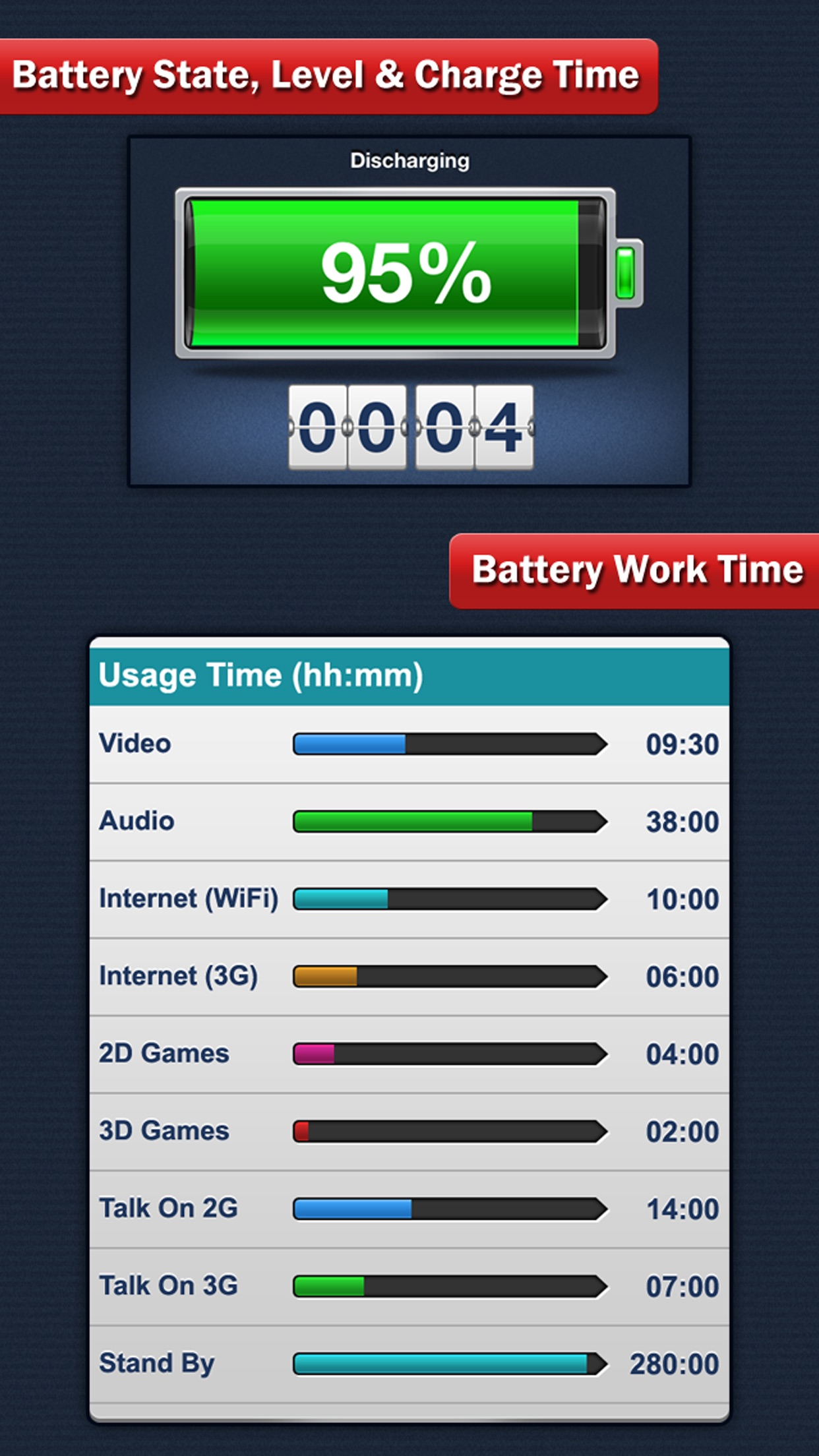 System Status - Battery & Network Manager Screenshot