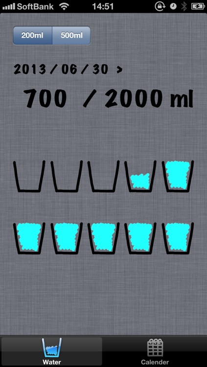 Drank Water?