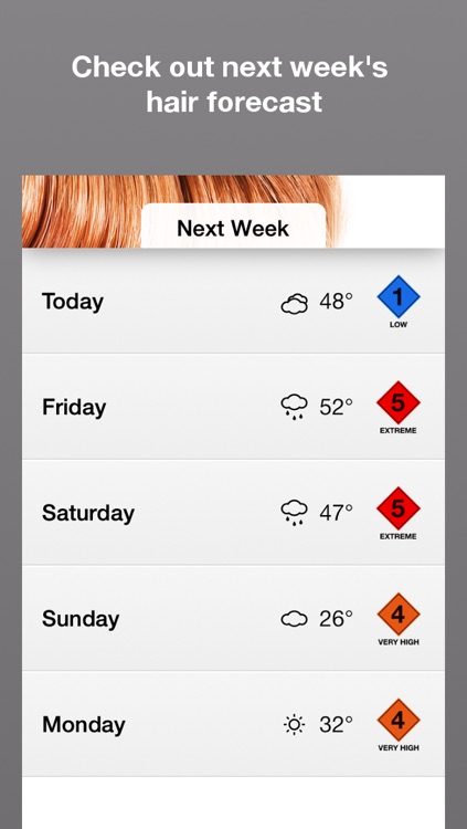 Hair Alert+ - your hair weather forecast for frizzy, curly or straight hair screenshot-1