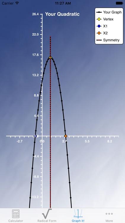 Blue Quadratic Solver