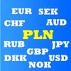 Kursy Walut NBP