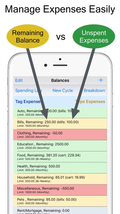 Expense Scout: Budget, Bill Reminders & Grocery Shopping List