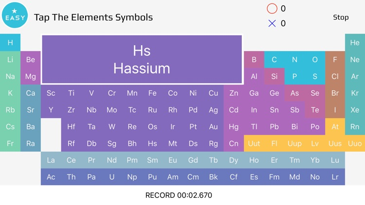 Tap The Elements Symbols Let Playing Memorize Element Symbol