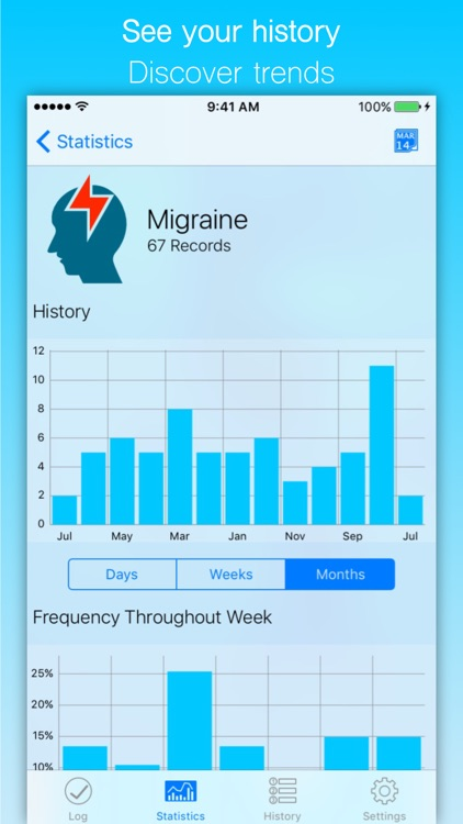 Act React - Personal Symptom Diary & Activity Tracker screenshot-0