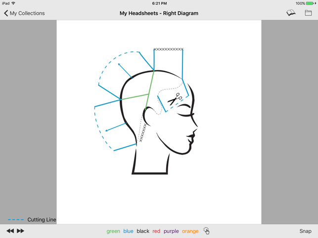 Haircut Diagram | The Cutting System On The App Store
