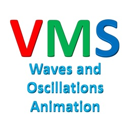 Visual Maths and Science - Waves and Oscillations Animation