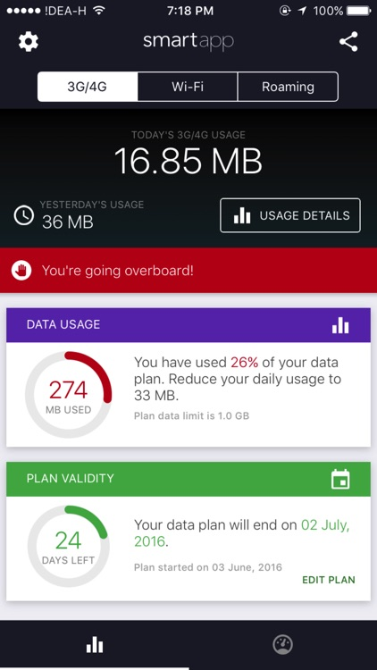 Advanced Data Usage Tracker - smartapp