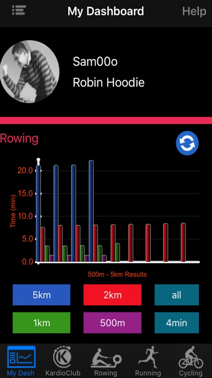 KardioClub - Group fitness Rowing Running Cycling by Sandyhut Media