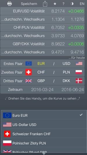 Fx Diff Vergleichen Sie Forex Währungspaare Im App Store