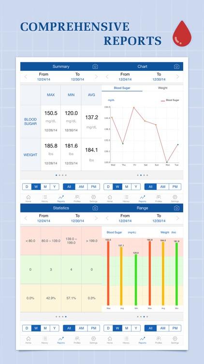 Glucose Companion - Blood Sugar and Weight Tracker