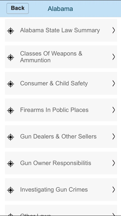 Fifty(50) States Concealed Carry Weapons Guide Exclusive screenshot-3