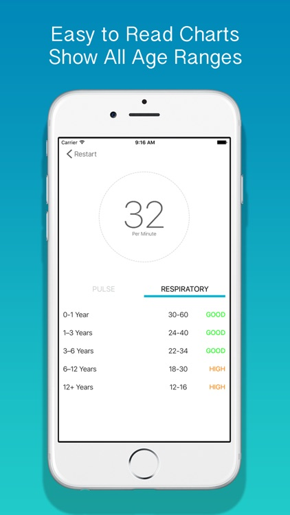 Medtimer - Heart Rate & Respiratory Rate for Professionals screenshot-4