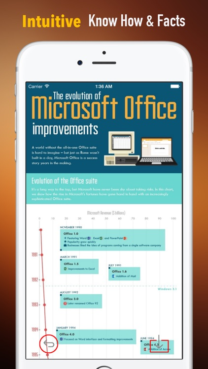 Office Software Learn Guide:Work,Cheat Sheets,Shortcuts and Tricks screenshot-0