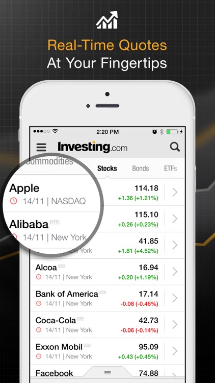 Investing.com screenshot-3