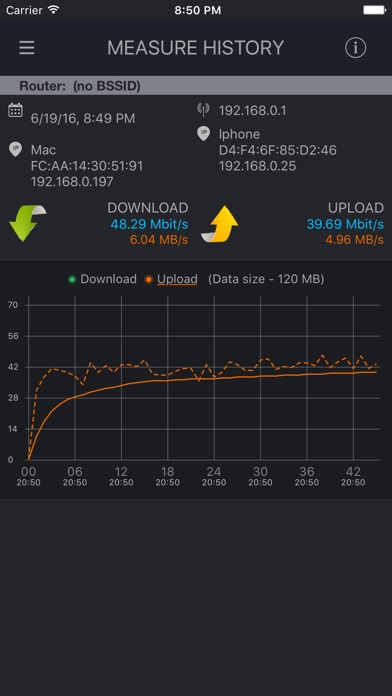 WiFi Check - speed tool Screenshots