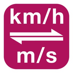 Kilometer Per Hour To Meter Per Second | km/h to m/s