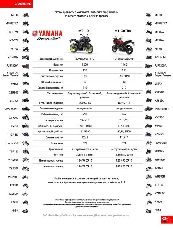 Yamaha motor каталоги 2016 screenshot-4