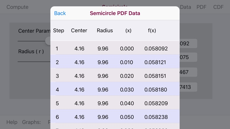 Semicircle Distribution screenshot-3