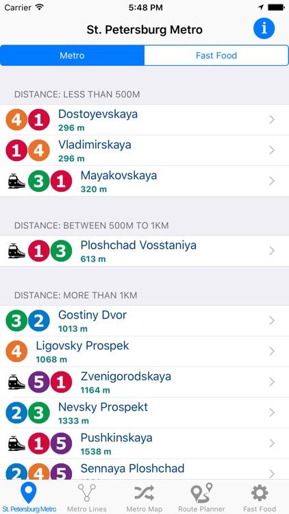 St.Petersburg Metro
