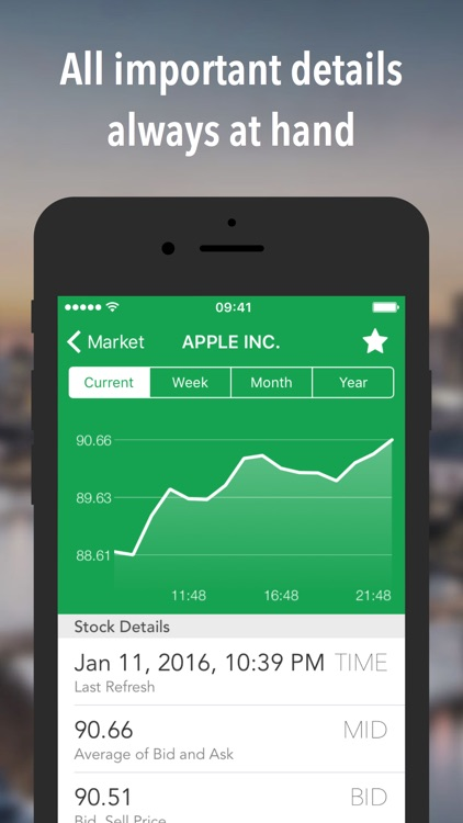 Best Brokers Stock Market Game