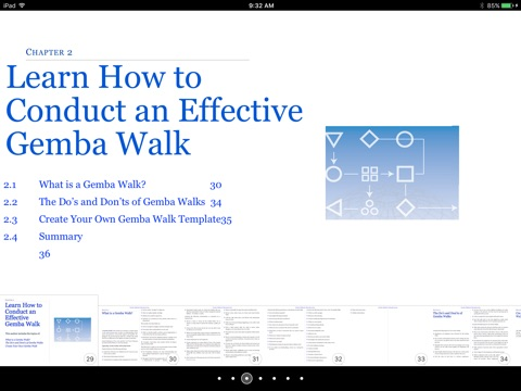 Gemba Walks for Manufacturing by Rob Ptacek on iBooks