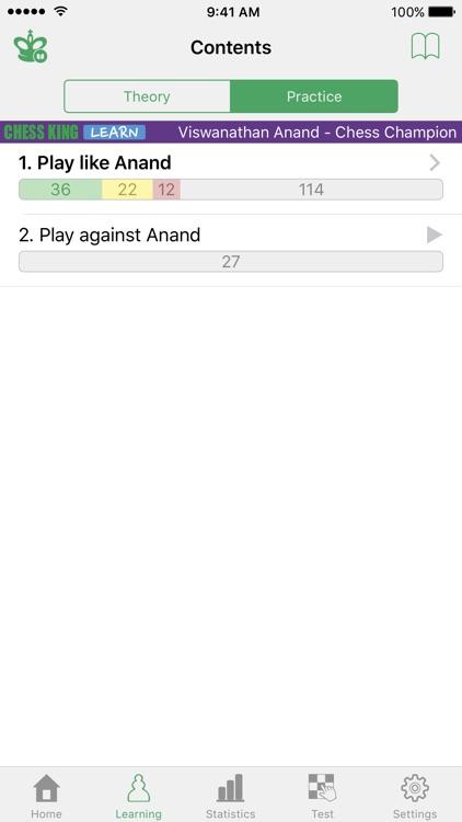 Anand - Chess Champion