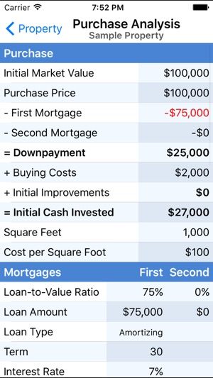 Property Evaluator  Real Estate Investment Calc On The App Store