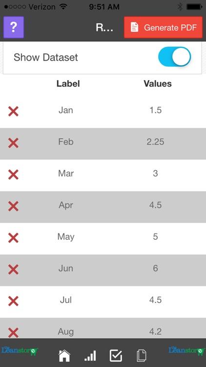 Lean Run Chart screenshot-3
