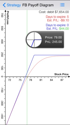 Covered Call Options Trading On The App Store