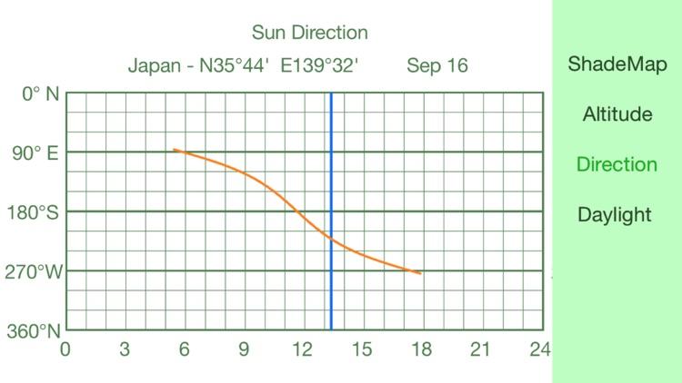 ShadeSimulator  -  day and night screenshot-3