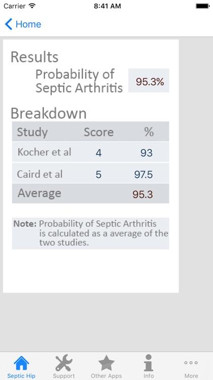 Septic Hip