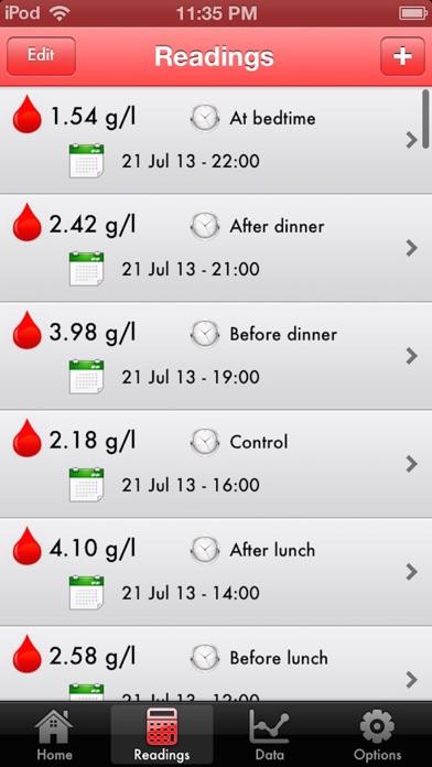 MyGlycemia : Diabetes Tracker App (SMBG) screenshot