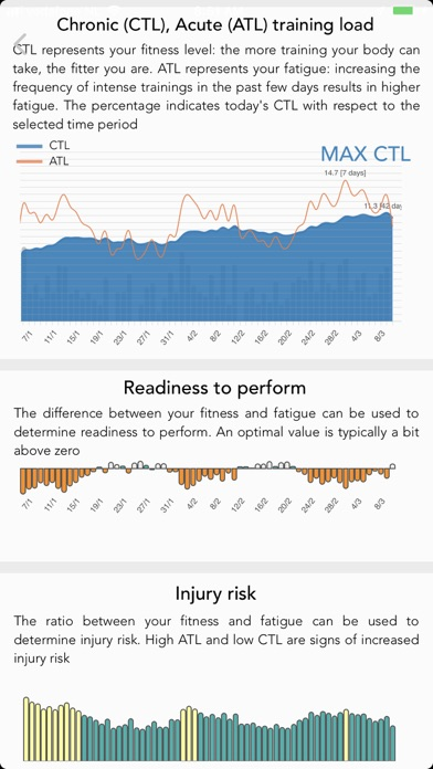 Screenshot for HRV4Training in Czech Republic App Store