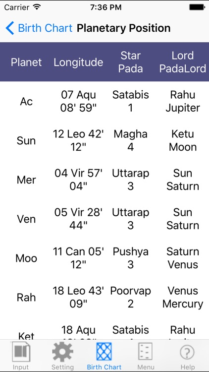 iHoroscope Vedic screenshot-2