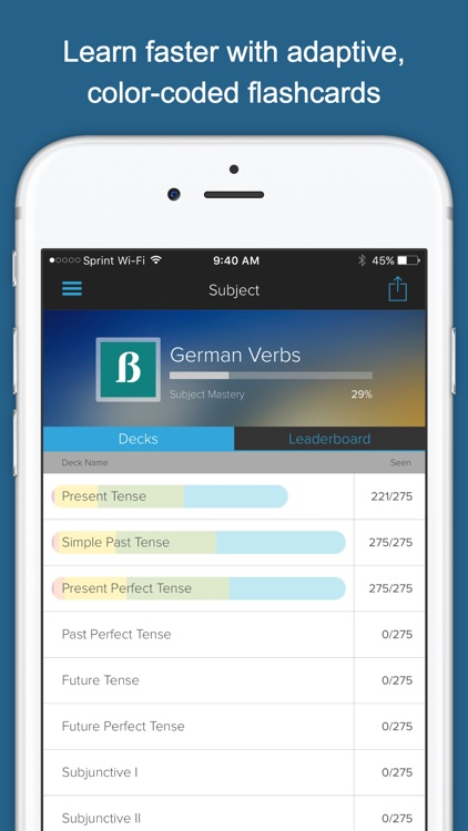 Learn German Verb Conjugations