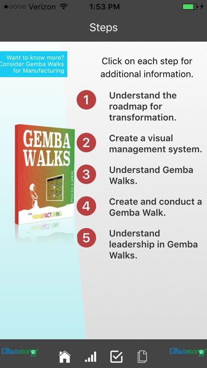 Lean Gemba Walk and Roadmap