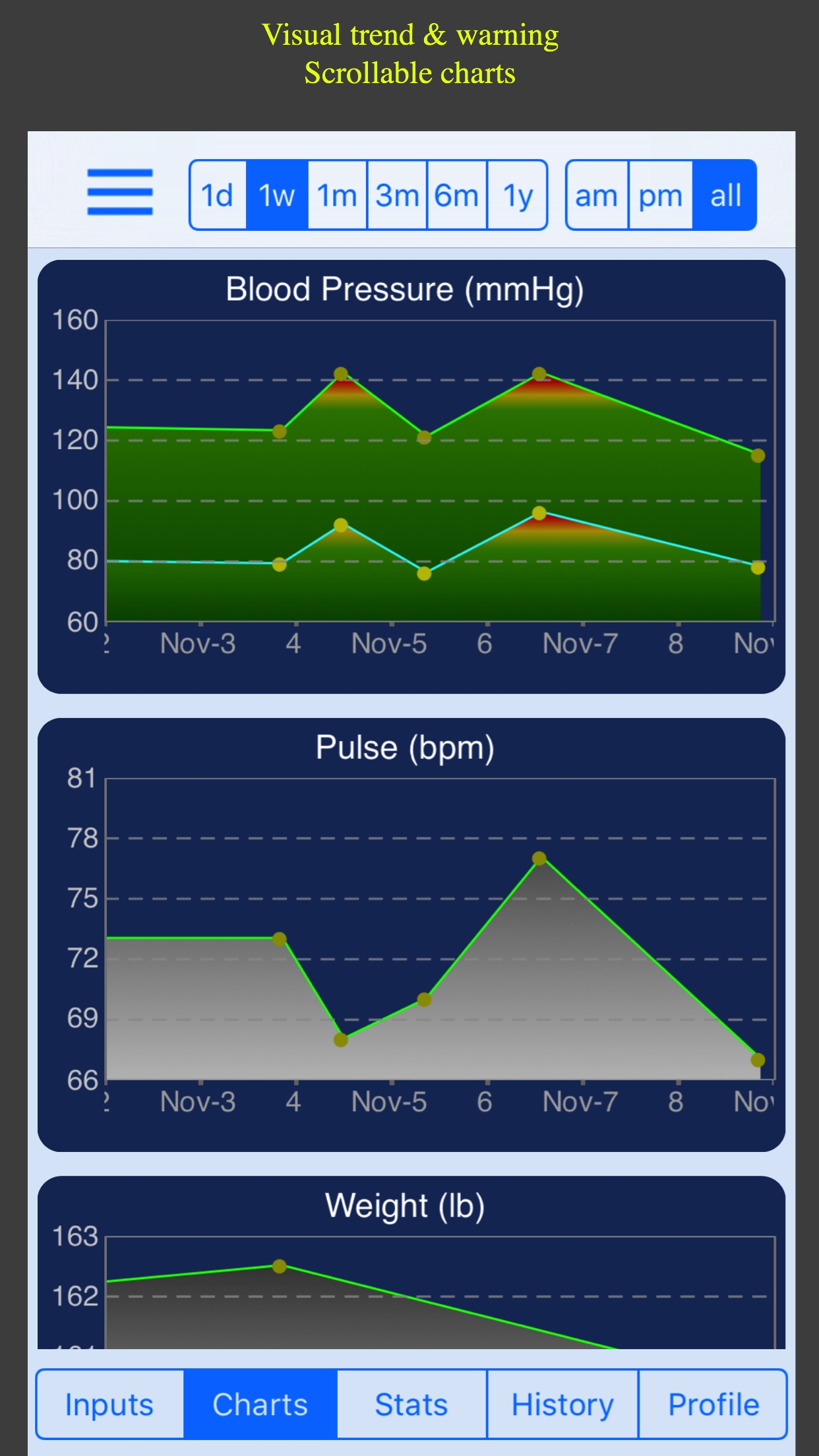 Blood Pressure Monitor - Family Lite Screenshot