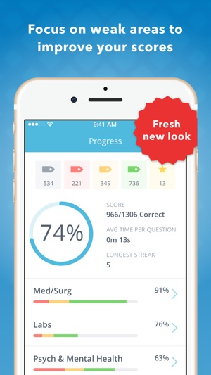 Nclex rn mastery on the app store screenshots fandeluxe Images