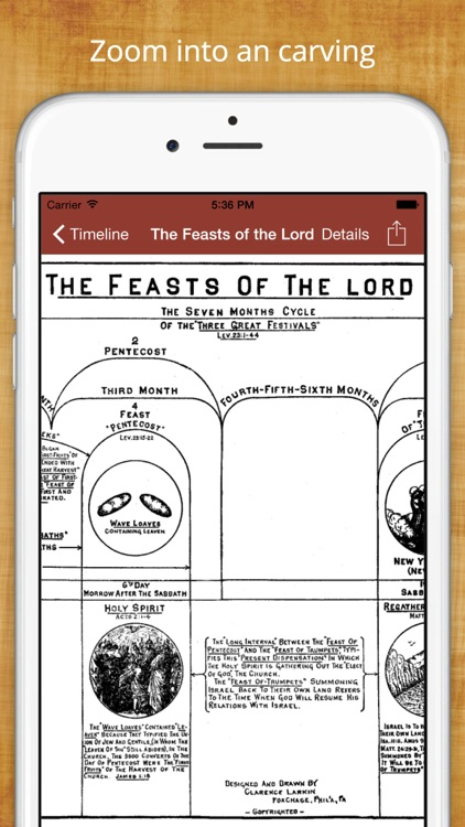 59 Bible Timelines screenshot-2