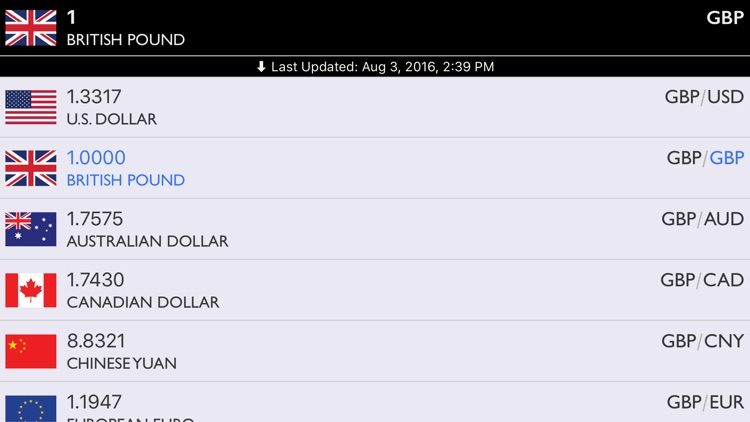 Real-time Currencies Pro screenshot-4