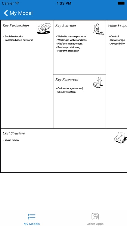 Startup Canvas - Business Model Canvas