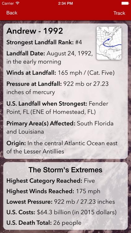 Extreme Hurricanes