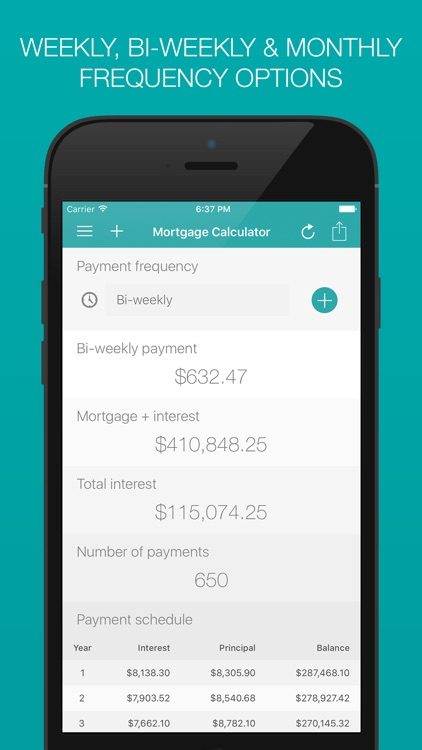 Mortgage Calculator: Weekly, Bi-weekly, Monthly Payment Options and More! screenshot-3