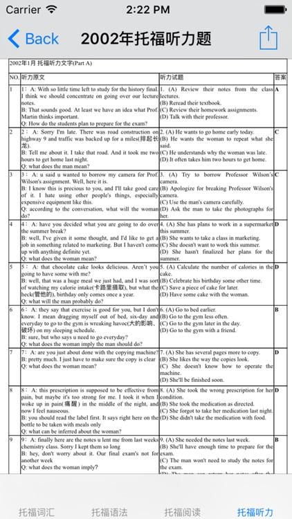 托福考试大全-词汇|阅读|听力|语法