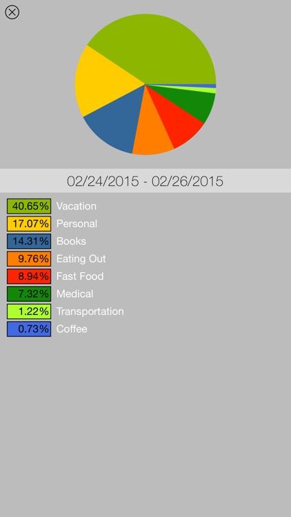 Pico Spend - Expense Tracker screenshot-3