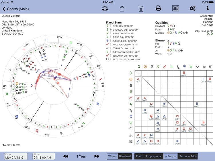 AstroConnexions screenshot-5