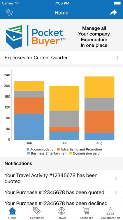 PocketBuyer – For Expenses tracking, Expenses reporting, Travel & Purchases