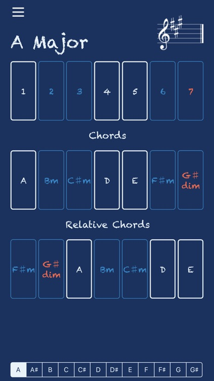 Clefs - Musical Chords in Keys screenshot-4